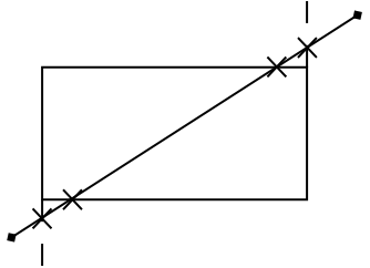 An intersection of a line with a bounding box