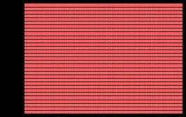 Squares fractal